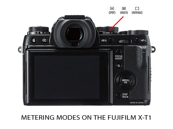 Understanding Metering on the X-T1