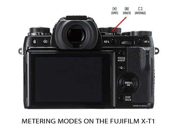 Fujifilm_X-T1_Metering_Modes