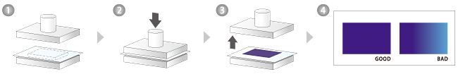 [Image] How to use Thermoscale