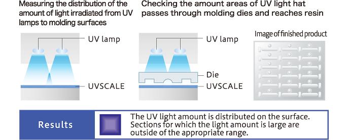 [Image] UV molding