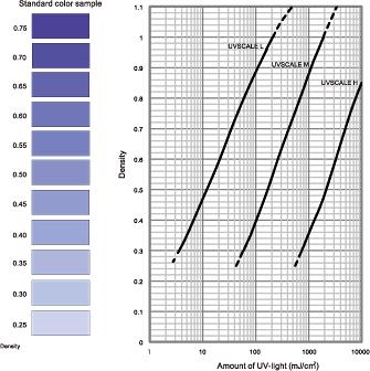 [Image] Standard color chart
