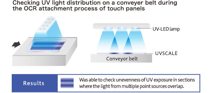 [Image] UV bonding