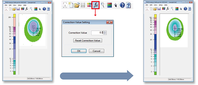 [Image]Correction Value Setting
