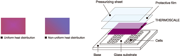 [Image] EVA bonding of solar panels