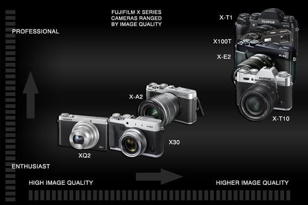 Fujifilm_X_Series_Ranged_By_Image_Quality-1
