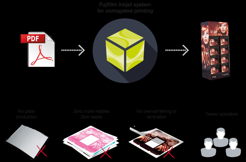 Fujifilm-inkjet-system-for-corrugated-printing.png