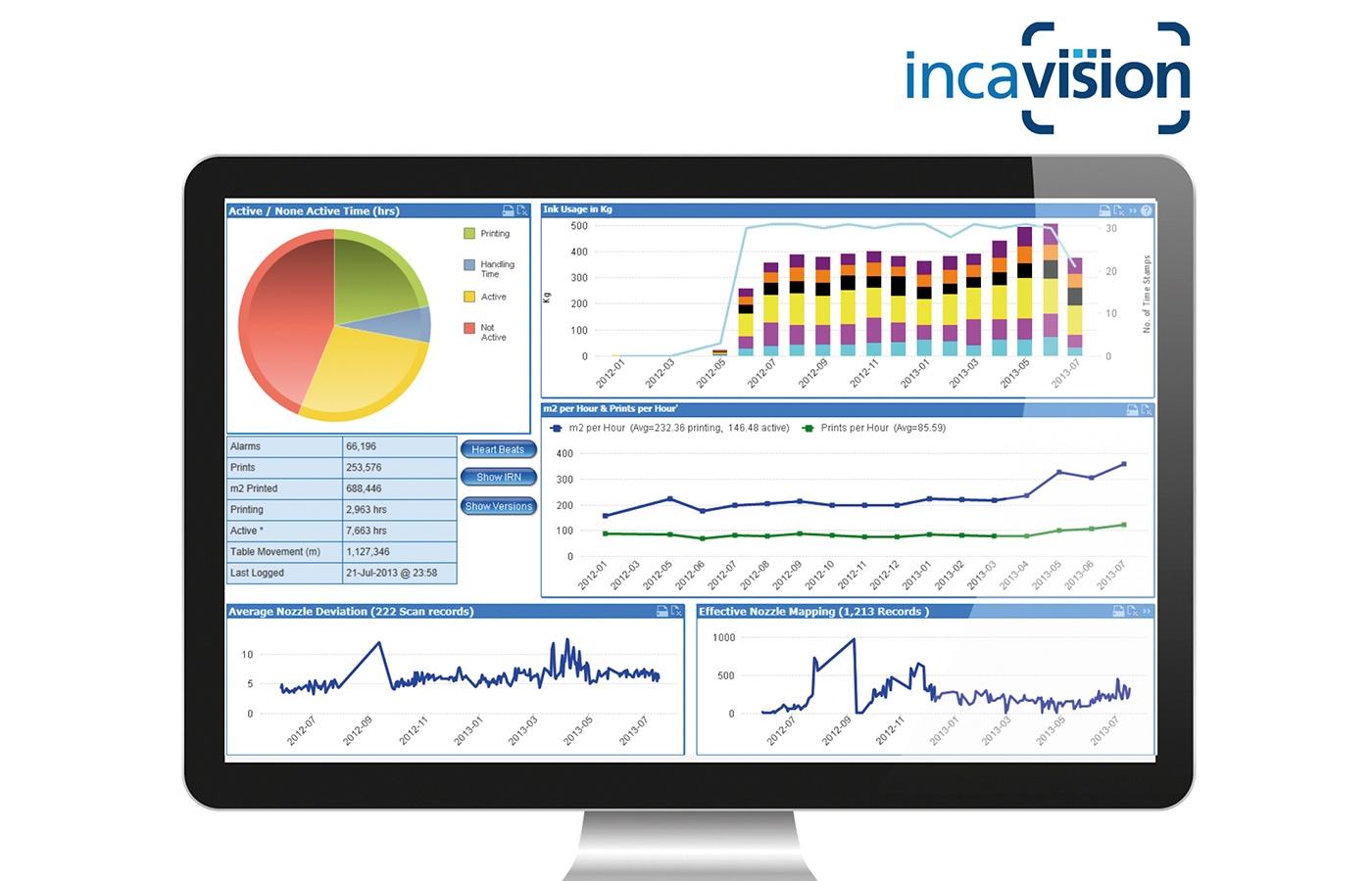 Onset Inca Vision